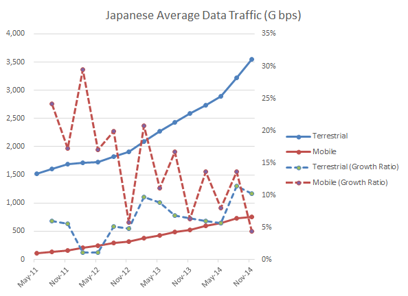 jp-traffic2014-e